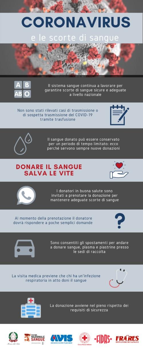 Coronavirus, #iorestoacasa ... Esco solo per donare il sangue